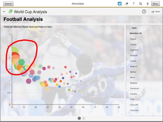 Photo of Big Data ve Almanya milli takımı